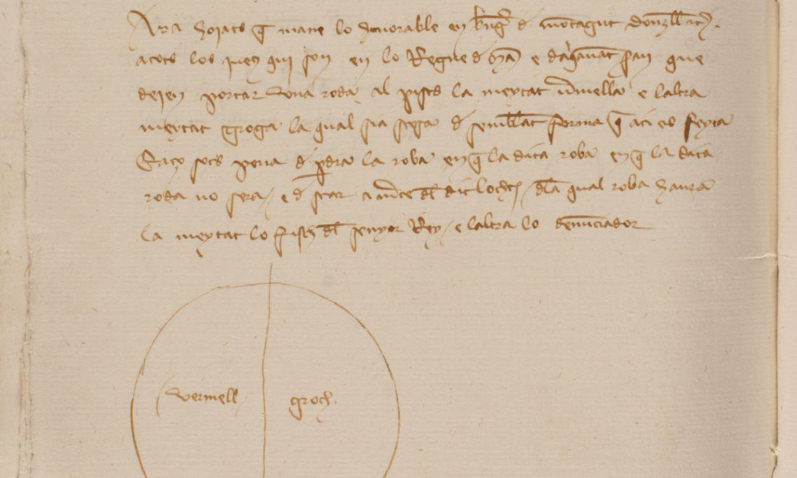 Document d'obligació a usar rodella. 1394, Mallorca. Reproducció (original a l'Arxiu del Regne de Mallorca).