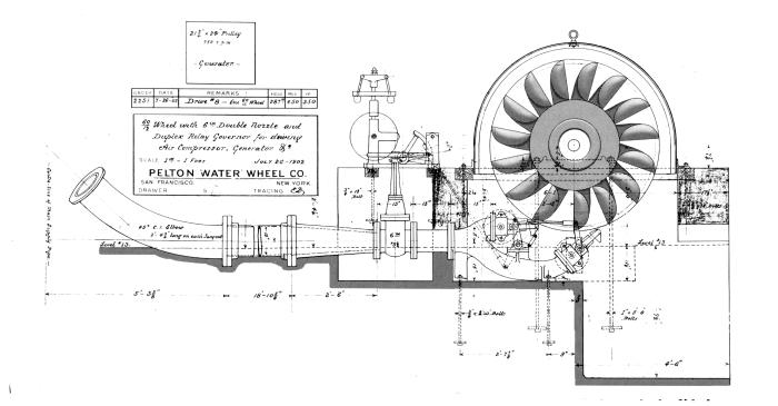 <p>Turbine Pelton</p>